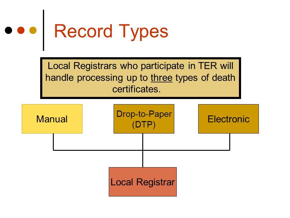 Record Types Local Registrar Electronic Manual
