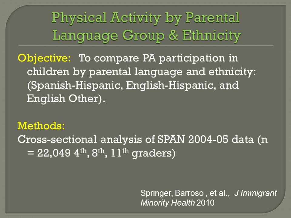 Physical Activity by Parental Language Group & Ethnicity
