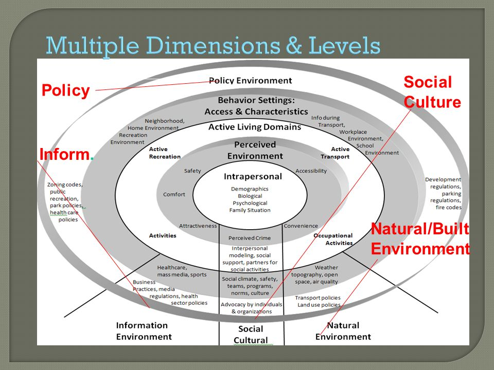 Multiple Dimensions & Levels