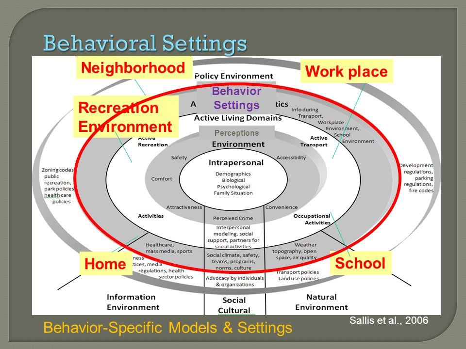 Marathon Kids Logic Model, ISBNPA 2008