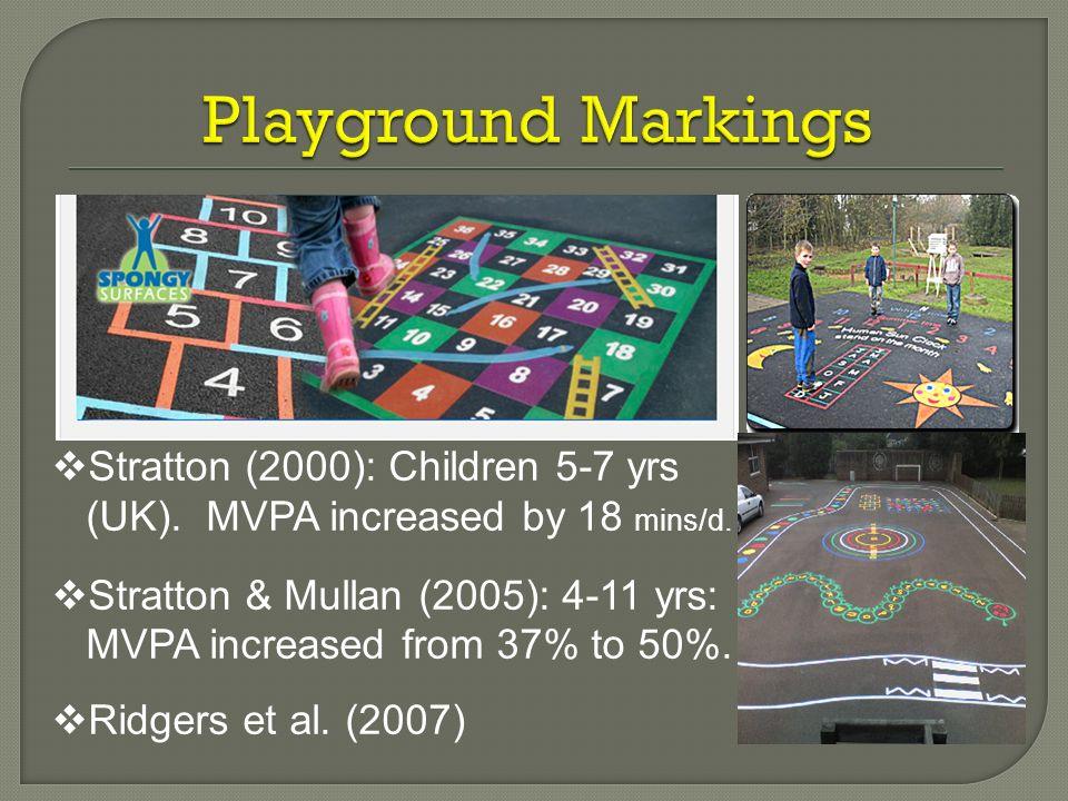 Playground Markings Stratton (2000): Children 5-7 yrs