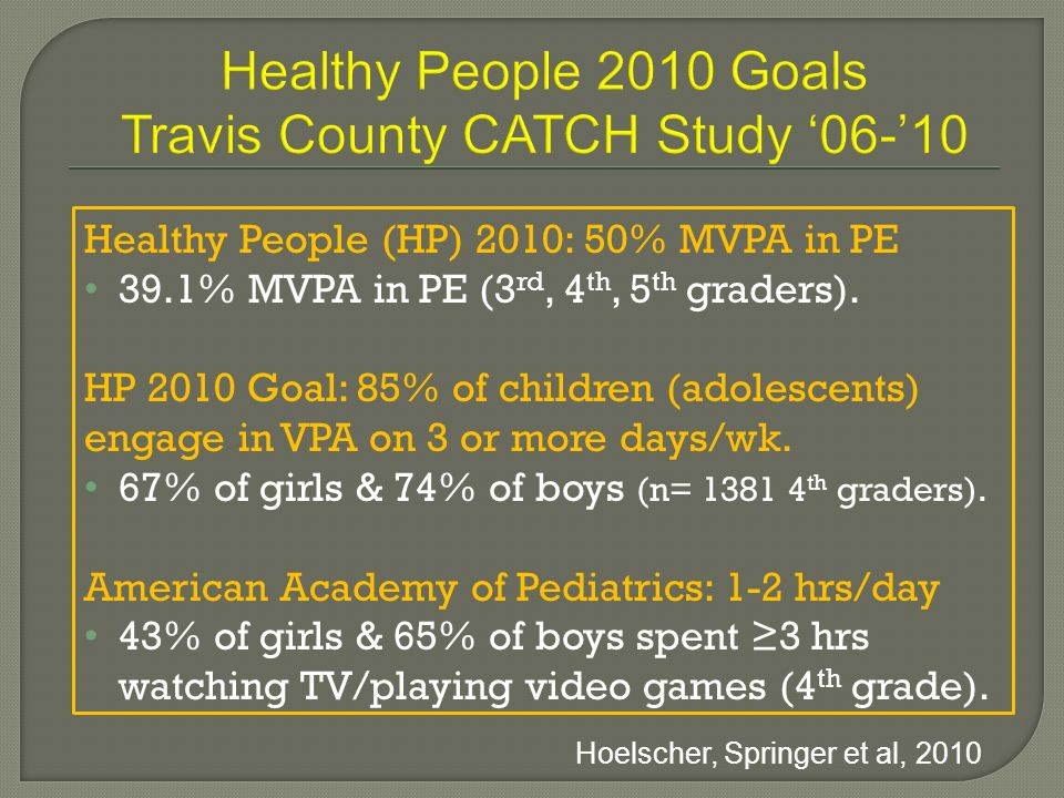 Healthy People 2010 Goals Travis County CATCH Study '06-'10
