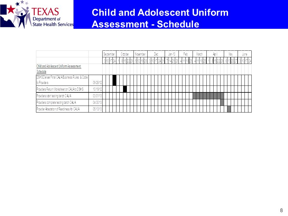 Child and Adolescent Uniform Assessment - Schedule