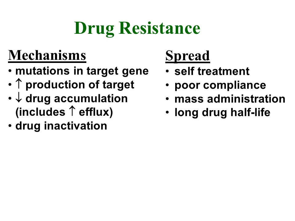 Drug Resistance Mechanisms Spread mutations in target gene