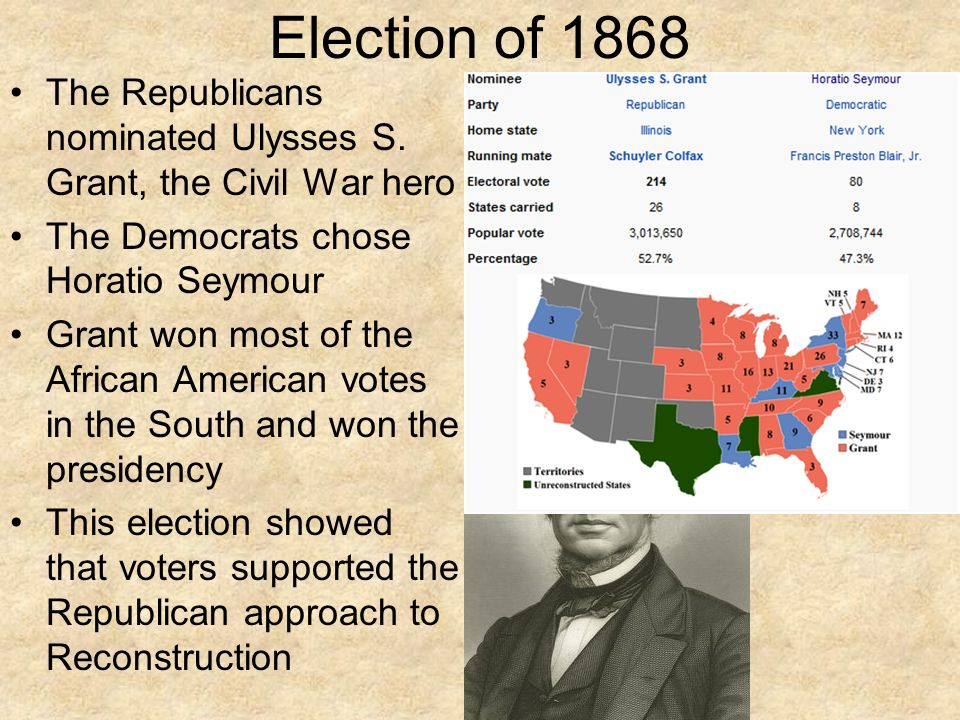 Chapter 17 Reconstruction and the New South ( ) - ppt download