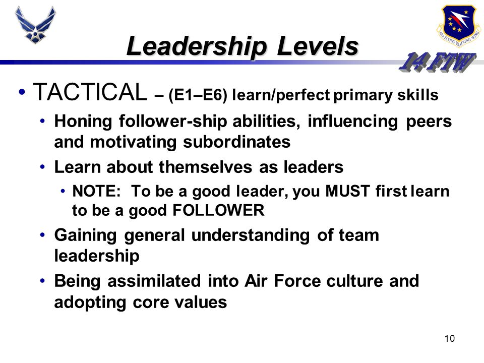 Leadership Levels TACTICAL – (E1–E6) learn/perfect primary skills
