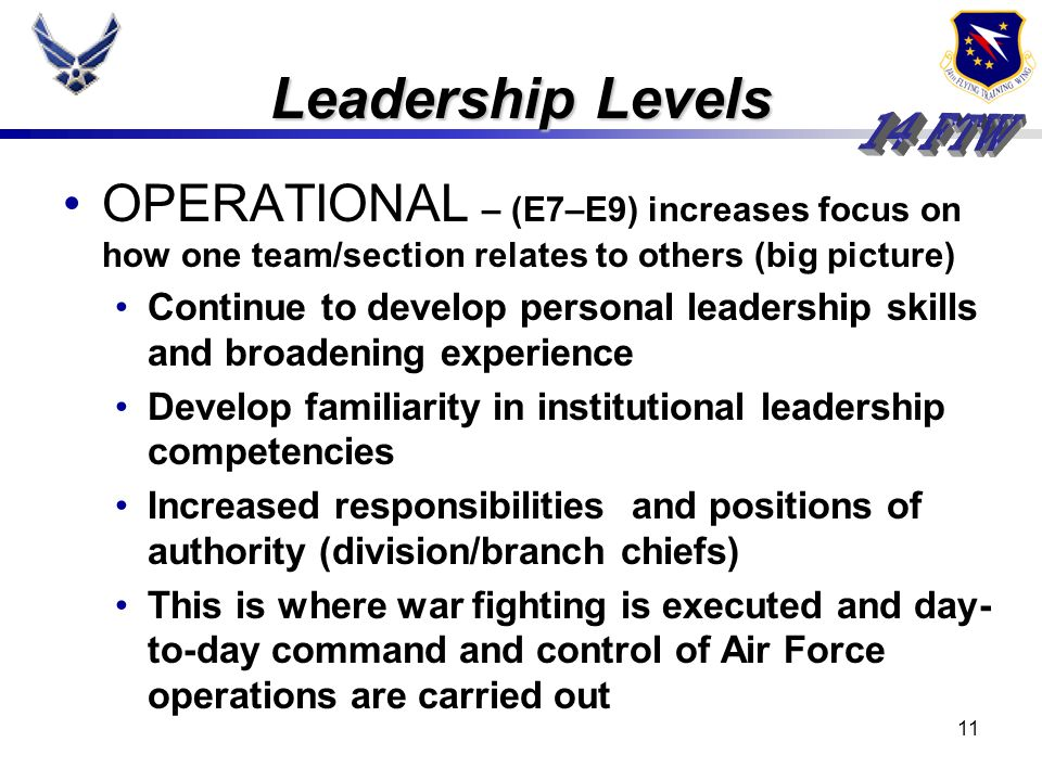 Leadership LevelsOPERATIONAL – (E7–E9) increases focus on how one team/section relates to others (big picture)