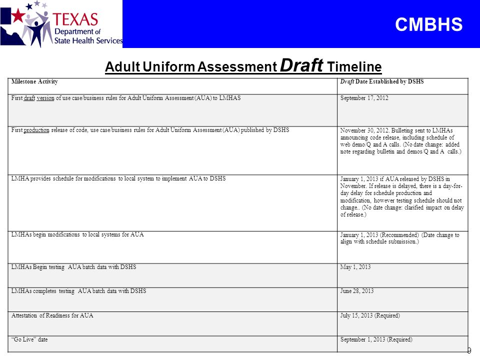 Adult Uniform Assessment Draft Timeline