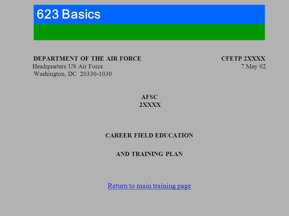 623 Basics