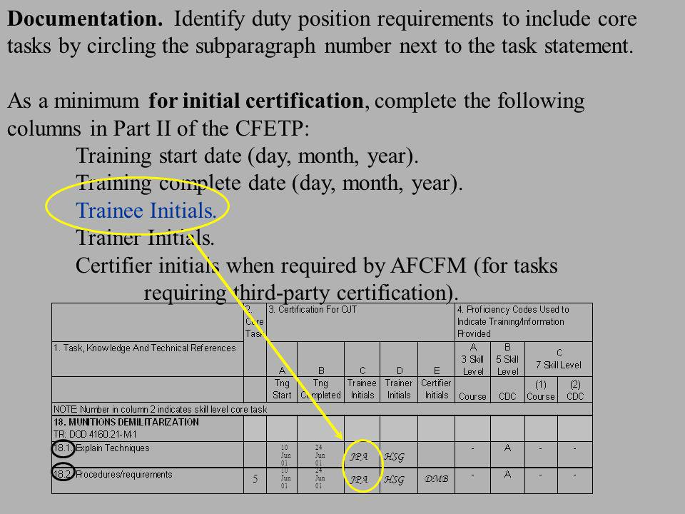 Documentation. Identify duty position requirements to include core