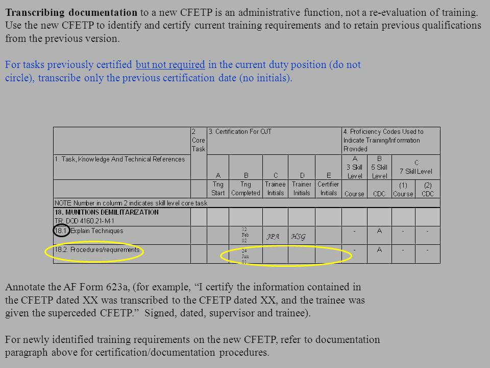 given the superceded CFETP. Signed, dated, supervisor and trainee).