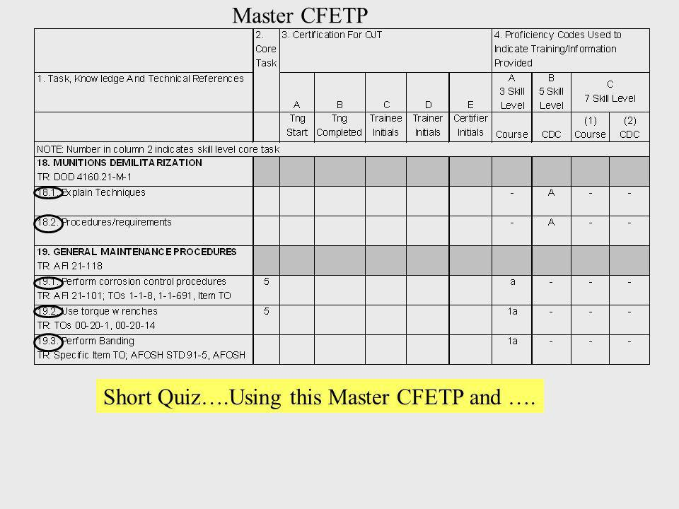 Master CFETP Short Quiz….Using this Master CFETP and ….