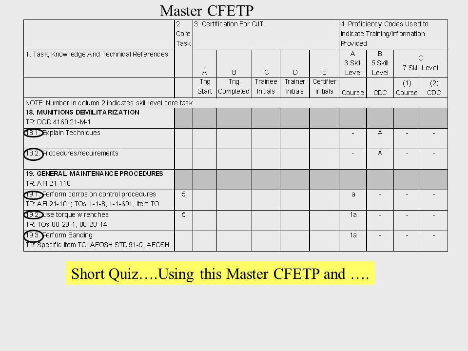 Master CFETP Short Quiz….Using this Master CFETP and ….