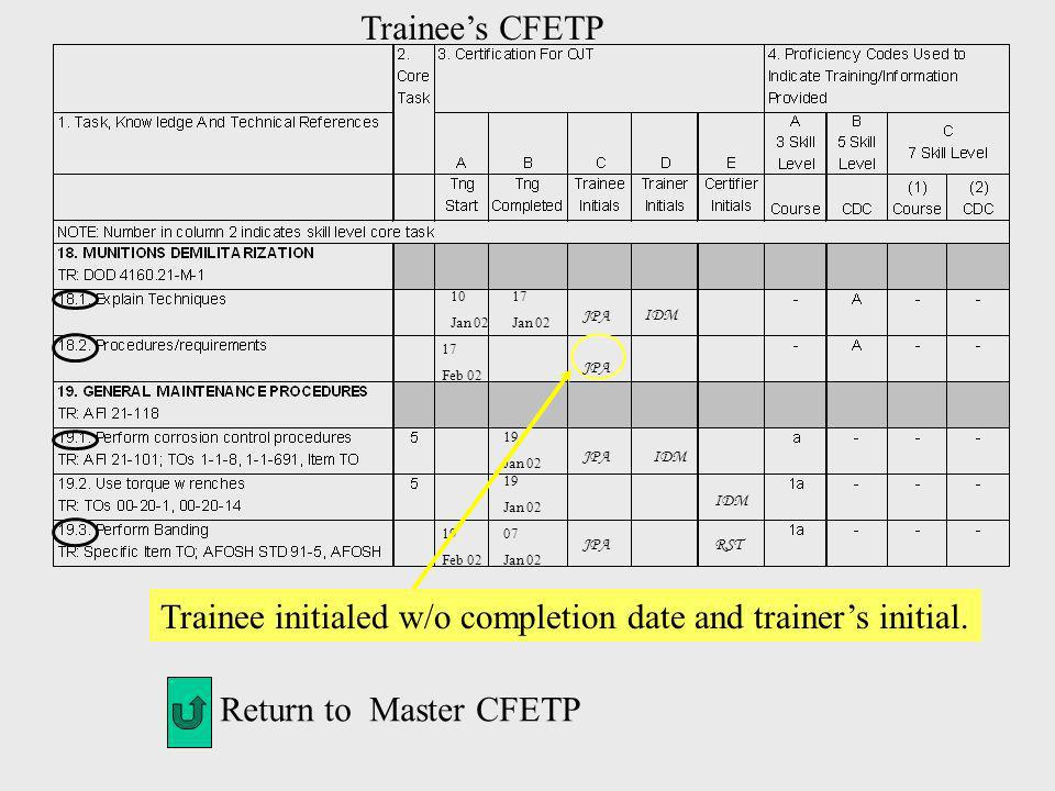 Trainee initialed w/o completion date and trainer's initial.