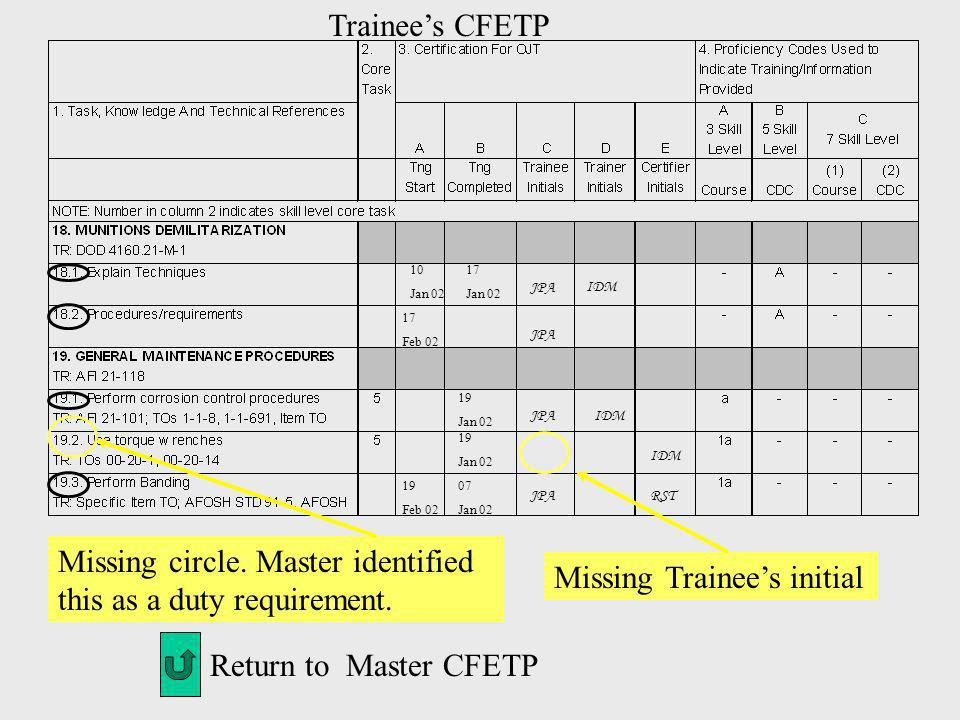 Missing circle. Master identified this as a duty requirement.