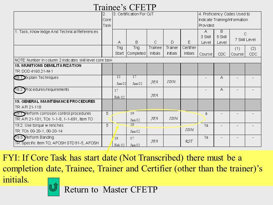 Trainee's CFETP 10. Jan 02. 17. Jan 02. JPA. IDM. 17. Feb 02. JPA. 19. Jan 02. JPA. IDM.
