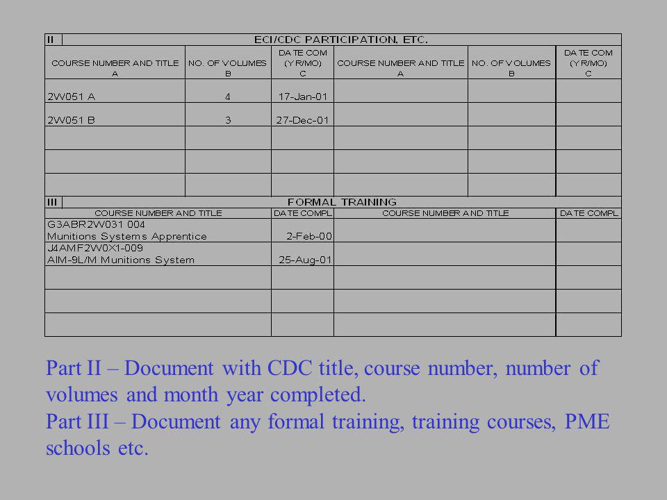Part II – Document with CDC title, course number, number of volumes and month year completed.