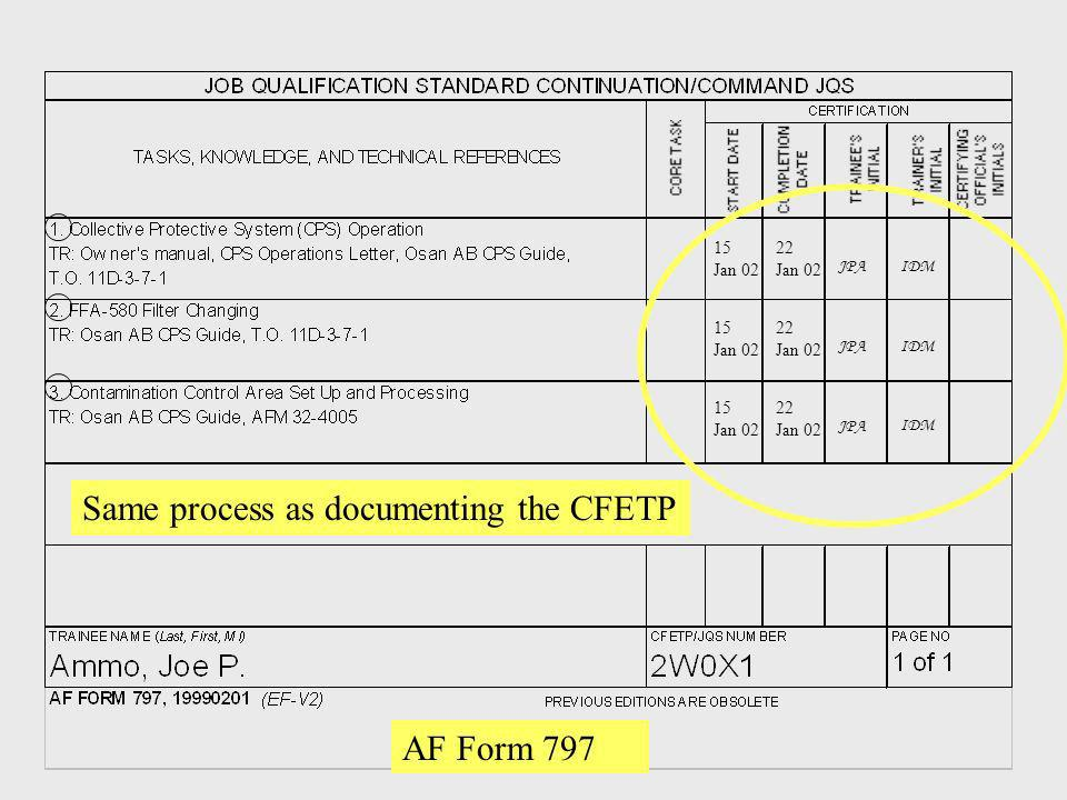 Same process as documenting the CFETP