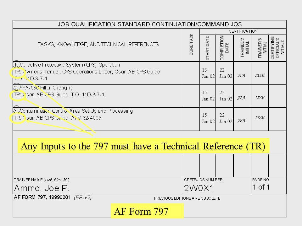 Any Inputs to the 797 must have a Technical Reference (TR)