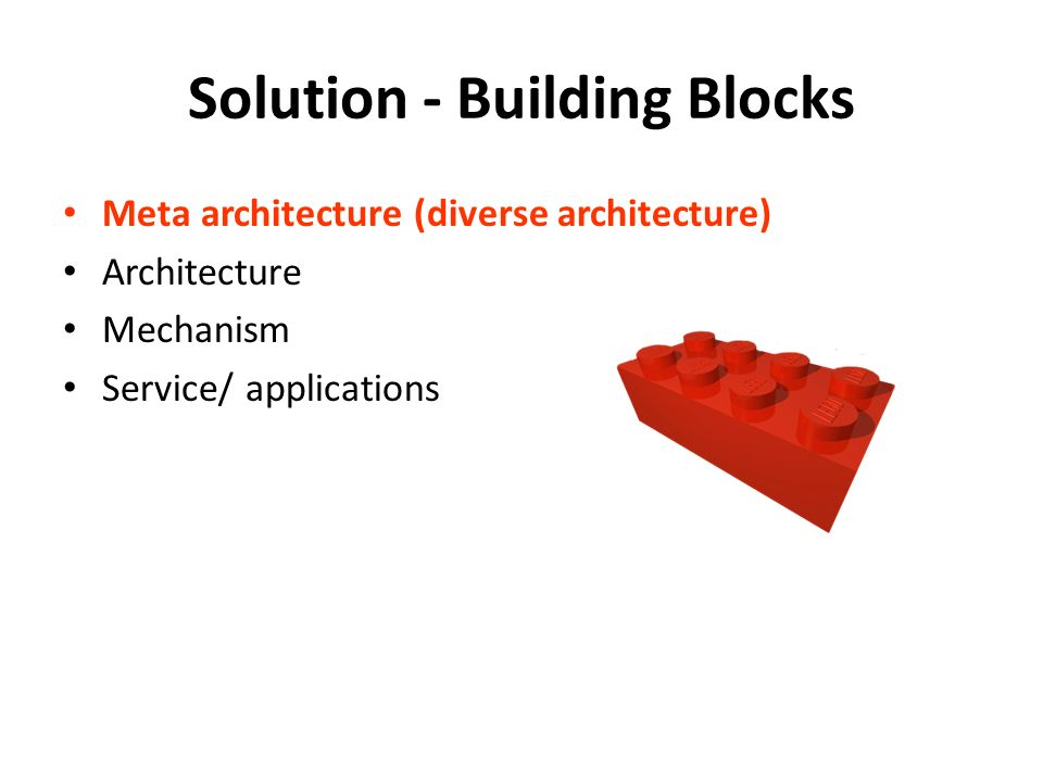 Solution - Building Blocks