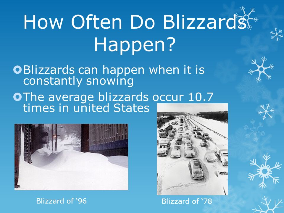 Blizzards By: Fatima. - ppt video online download