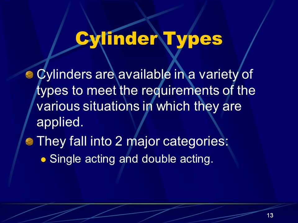 Cylinder Types Cylinders are available in a variety of types to meet the requirements of the various situations in which they are applied.