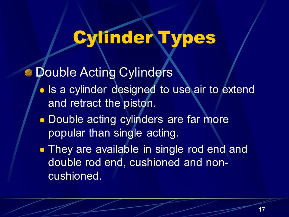 Cylinder Types Double Acting Cylinders