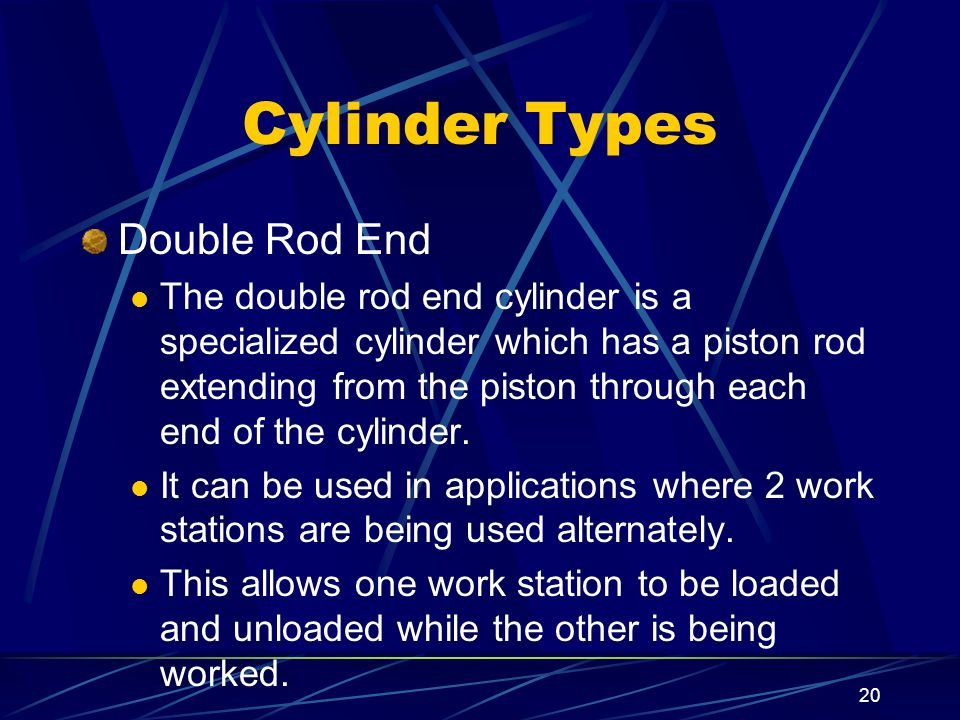 Cylinder Types Double Rod End
