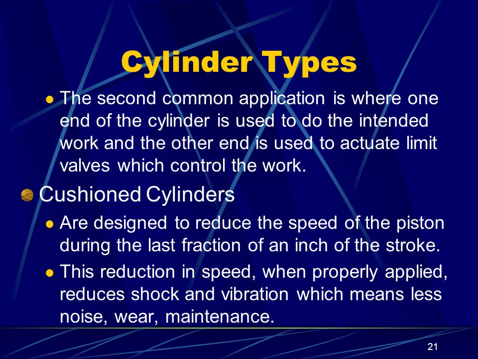 Cylinder Types Cushioned Cylinders