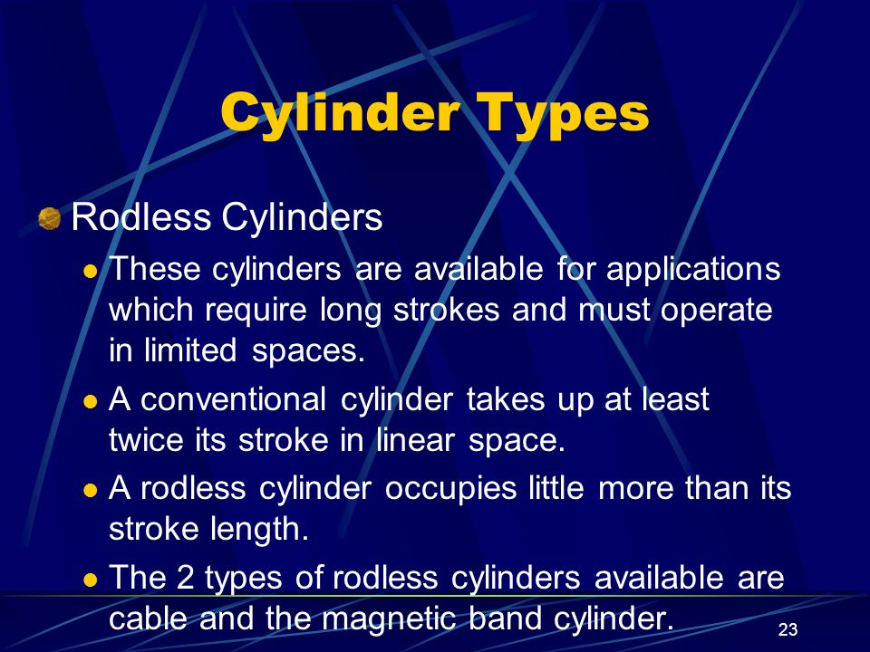 Cylinder Types Rodless Cylinders