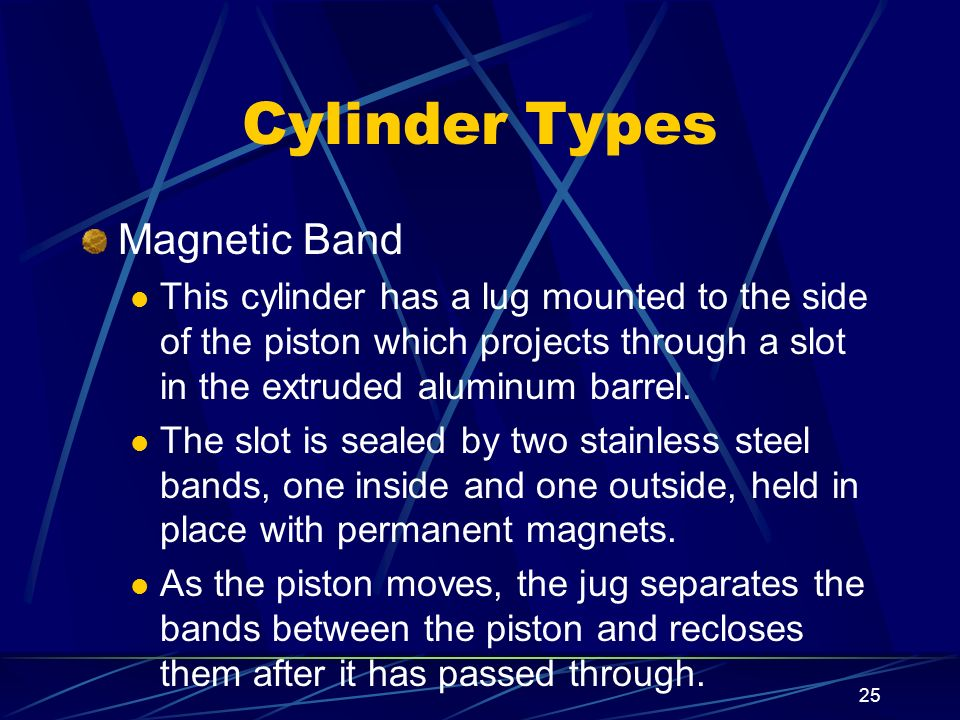 Cylinder Types Magnetic Band