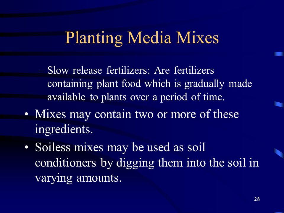 Planting Media Mixes