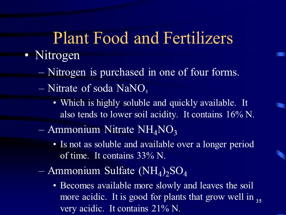 Plant Food and Fertilizers