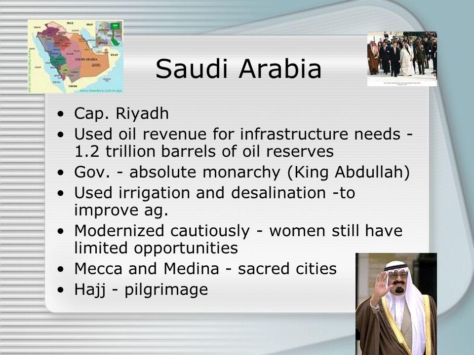 Saudi Arabia Cap. Riyadh