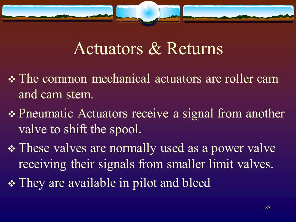 Actuators & Returns The common mechanical actuators are roller cam and cam stem.