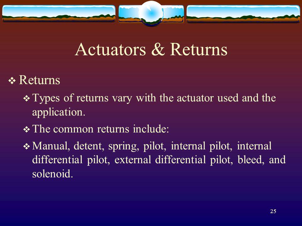 Actuators & Returns Returns