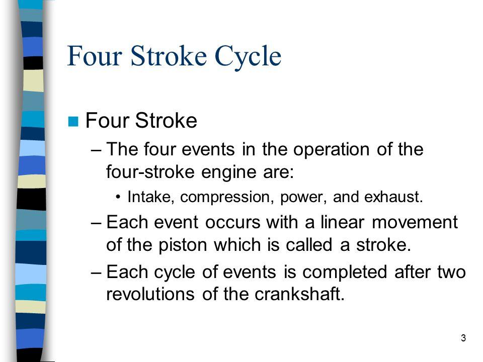 Four Stroke Cycle Four Stroke