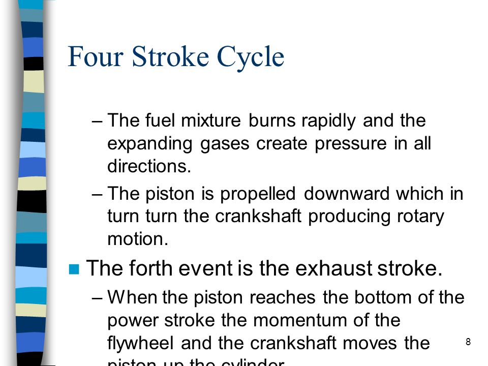 Four Stroke Cycle The forth event is the exhaust stroke.
