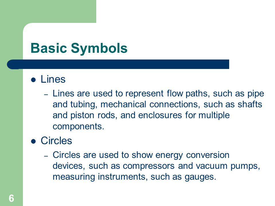 Basic Symbols Lines Circles