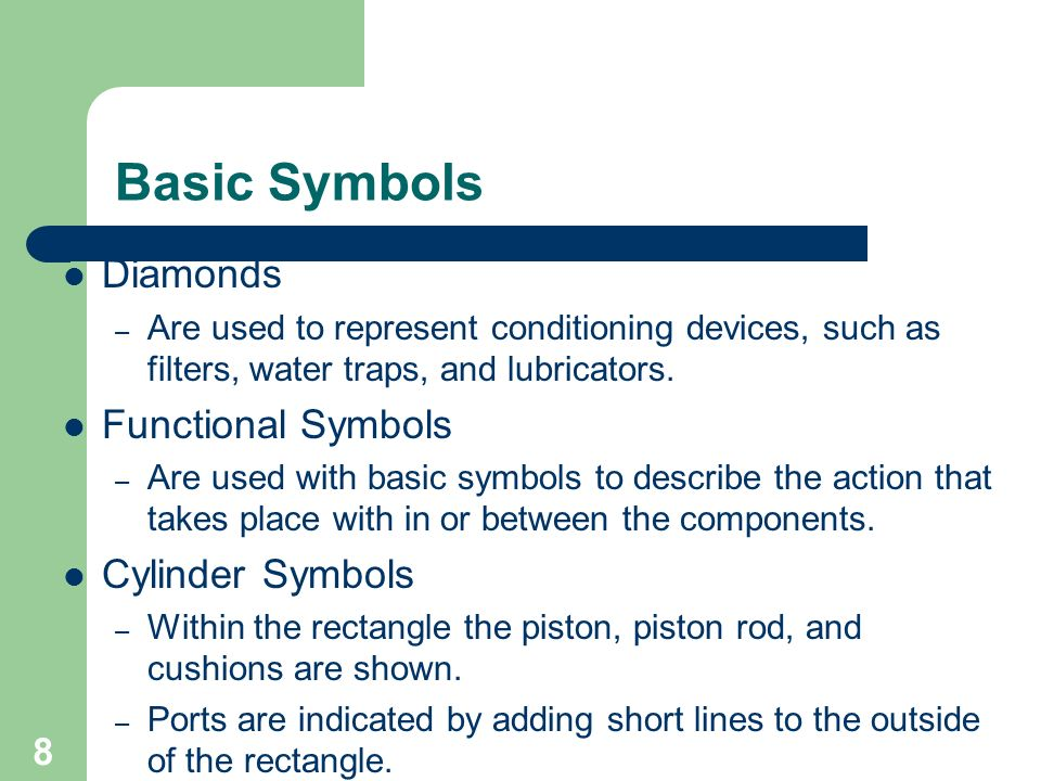 Basic Symbols Diamonds Functional Symbols Cylinder Symbols
