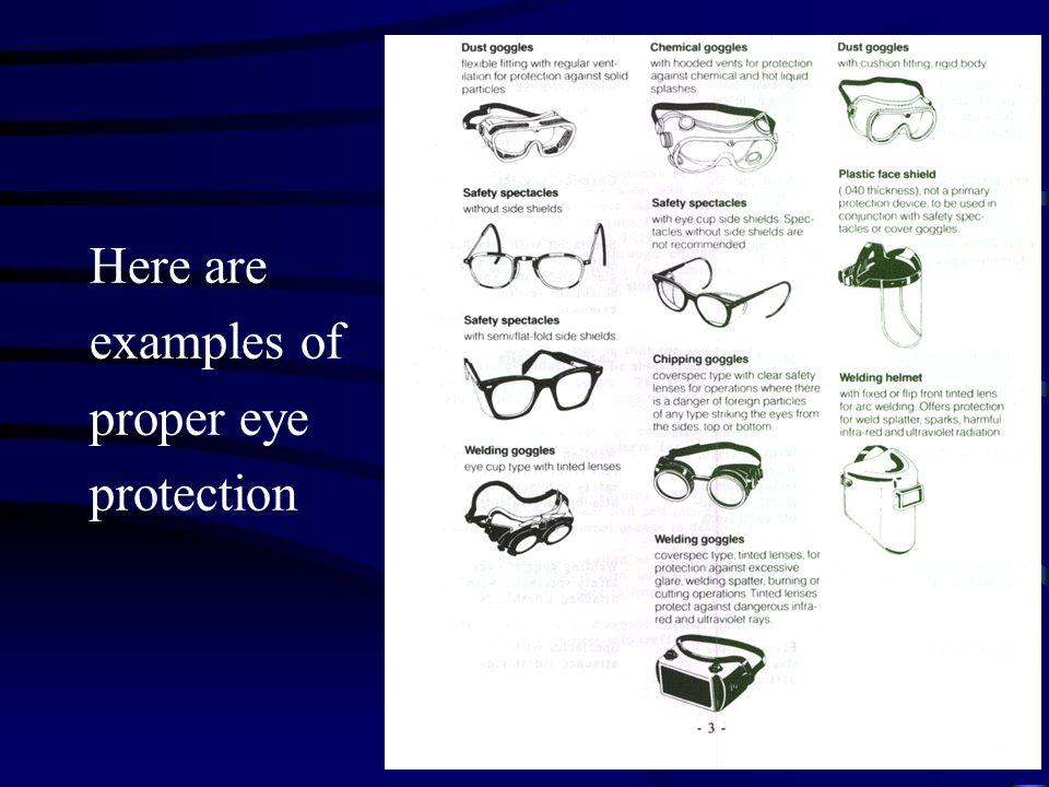 SAFETY: Eye Protection