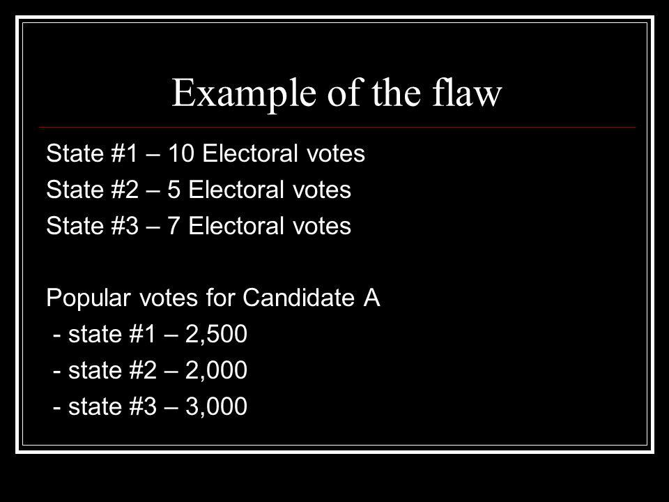 Example of the flaw State #1 – 10 Electoral votes