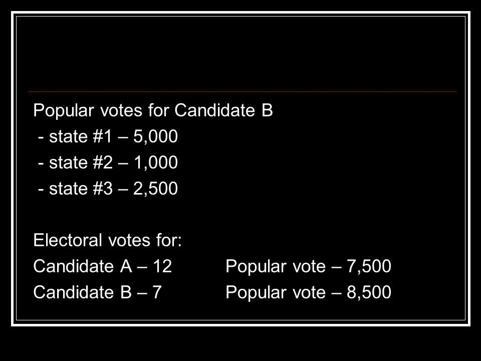 Popular votes for Candidate B
