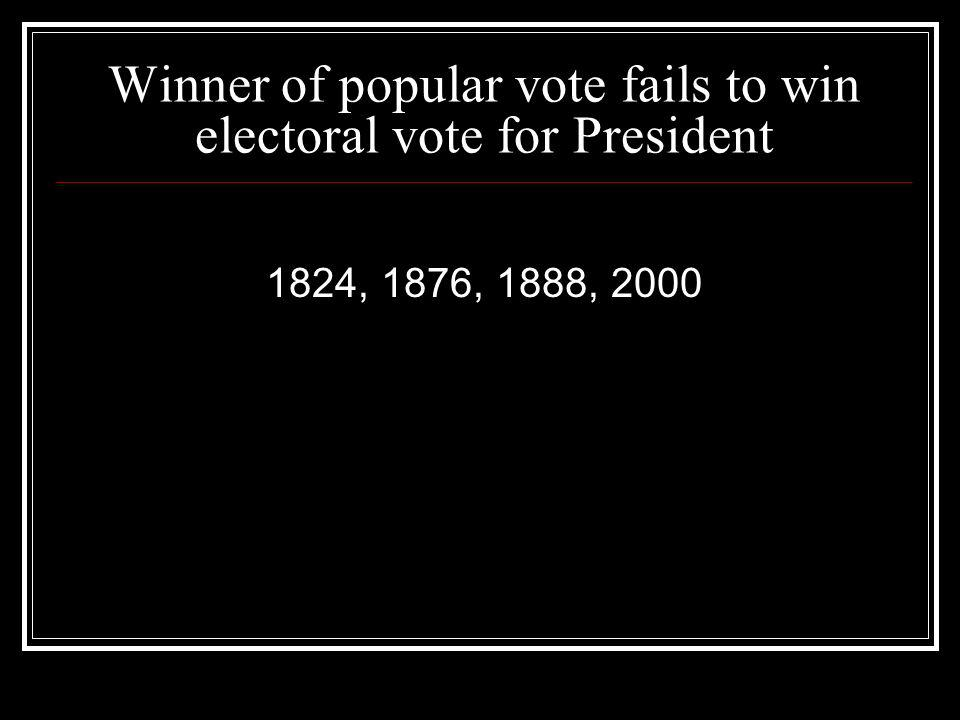 Winner of popular vote fails to win electoral vote for President