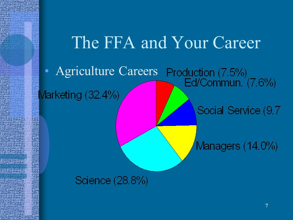 The FFA and Your Career Agriculture Careers