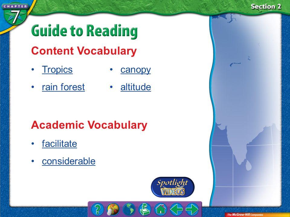 Content Vocabulary Academic Vocabulary Tropics rain forest canopy