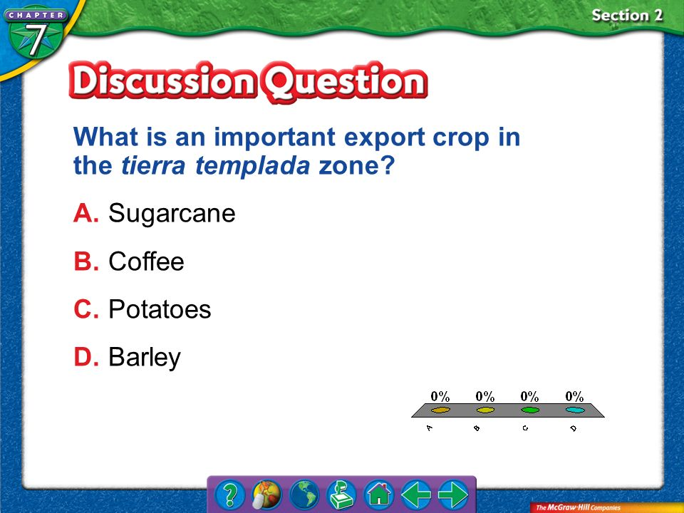 What is an important export crop in the tierra templada zone