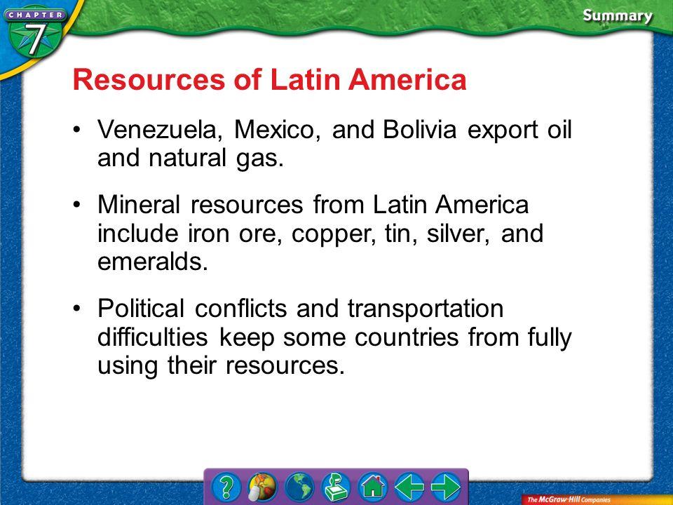 Resources of Latin America