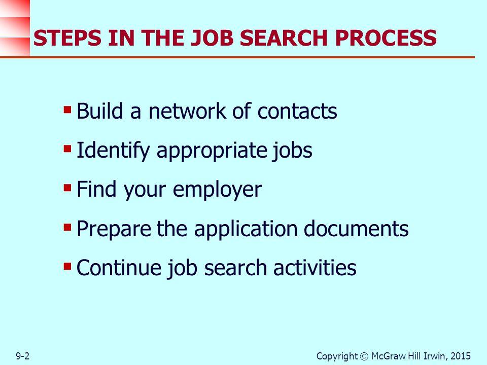 job search activities