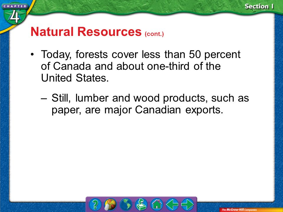 Natural Resources (cont.)